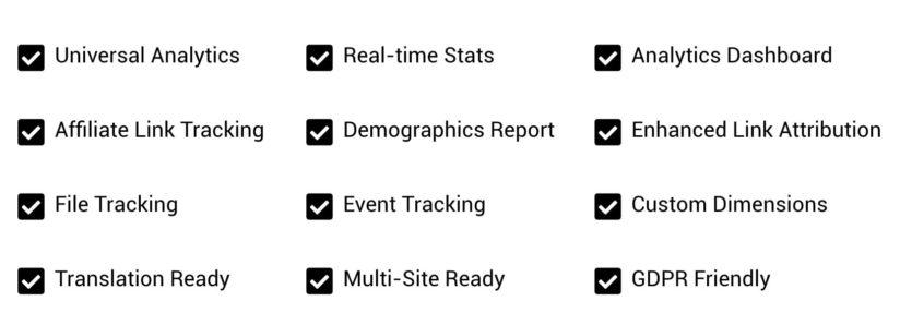 Features i plugin til WooCommerce e-handelssporing